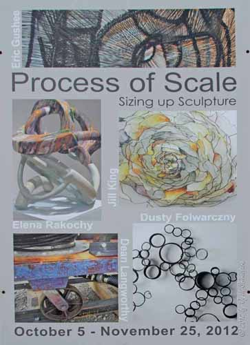 Process of Scale